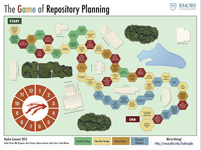 Screenshot from The Game of Repository Planning