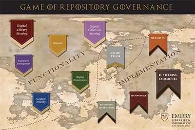 Screenshot from Game of Repository Governance